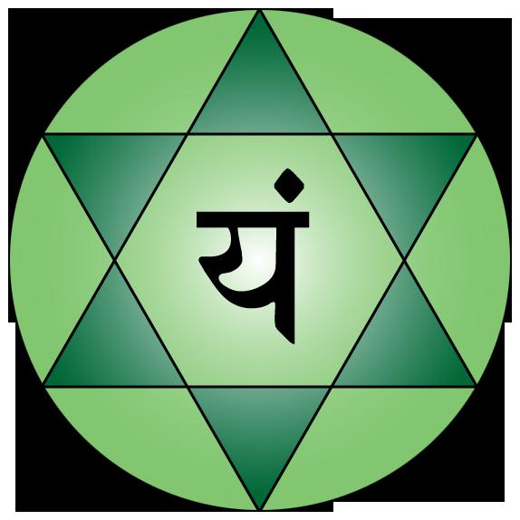 янтра анахата