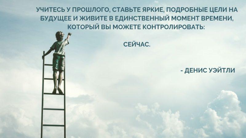 цитаты о мотивации